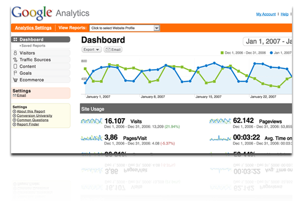 track online catalog with Google Analytics